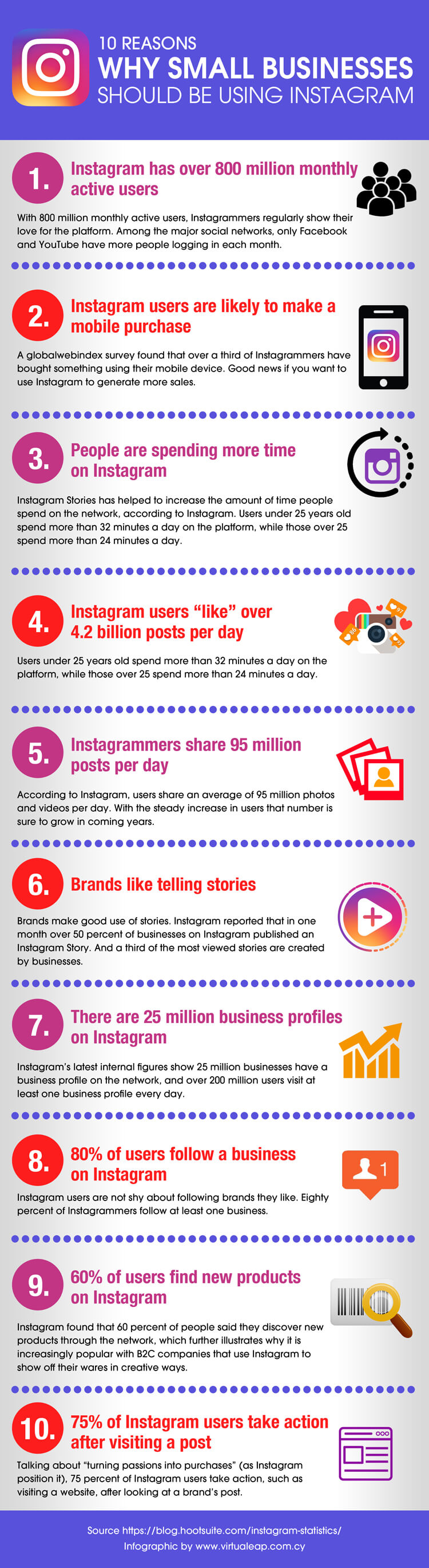 Instagram Social Media Marketing Infographic